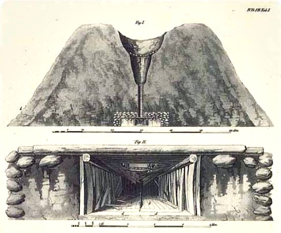 Engraving from 1821 showing the burial chamber in the North Mound