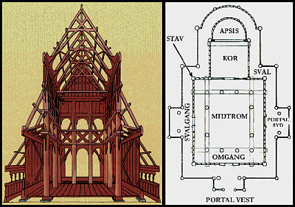 Construction of Borgund Stave church with outdoor collonnade