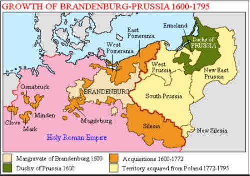 Prussia's development