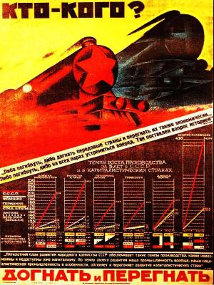 Soviet propaganda on economic growth